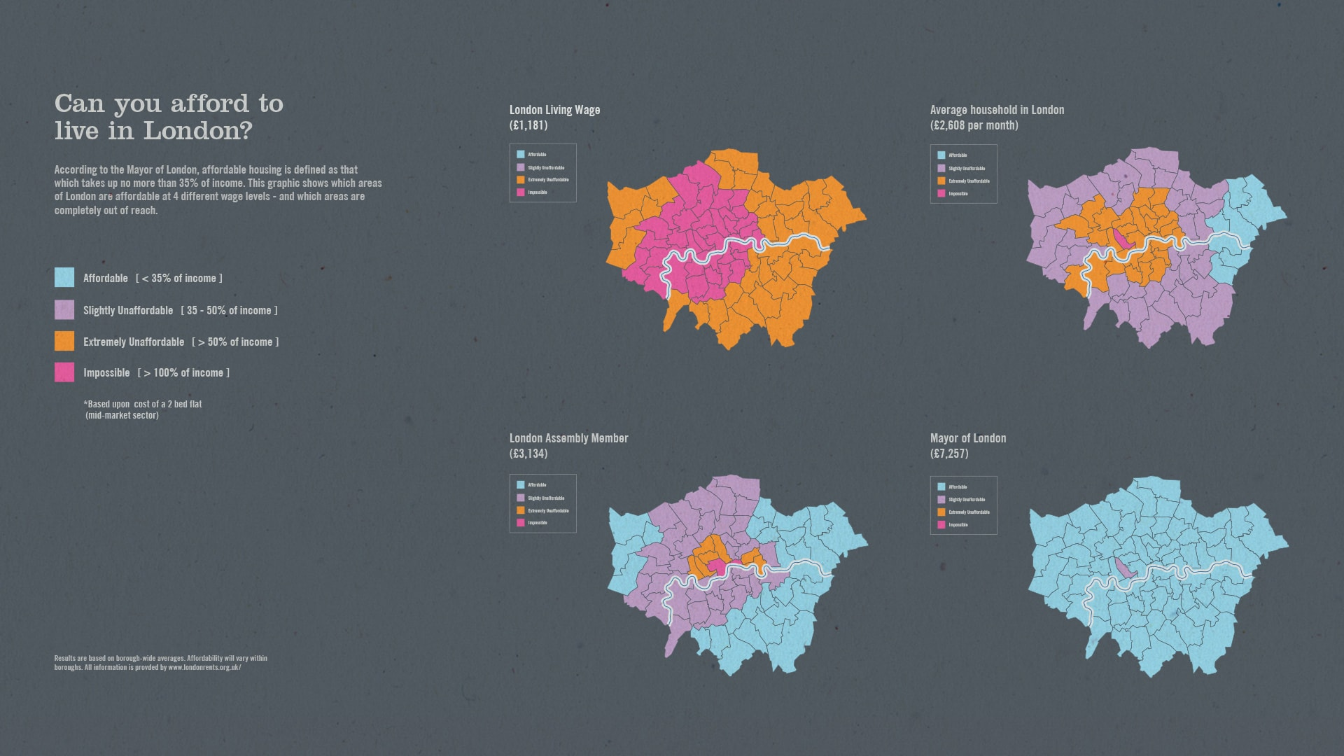 london housing graphic