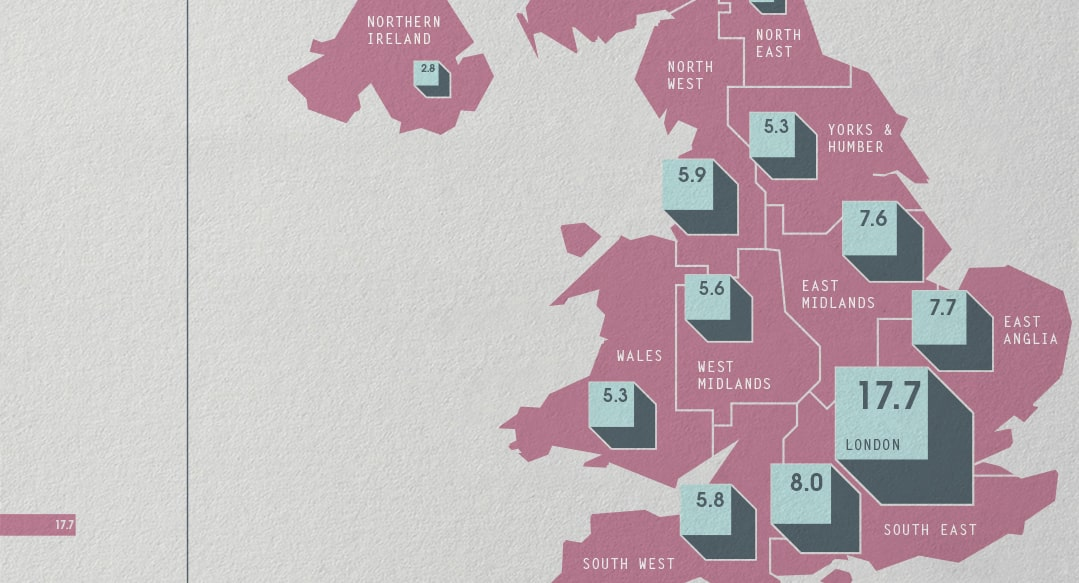 regional disparities infographic