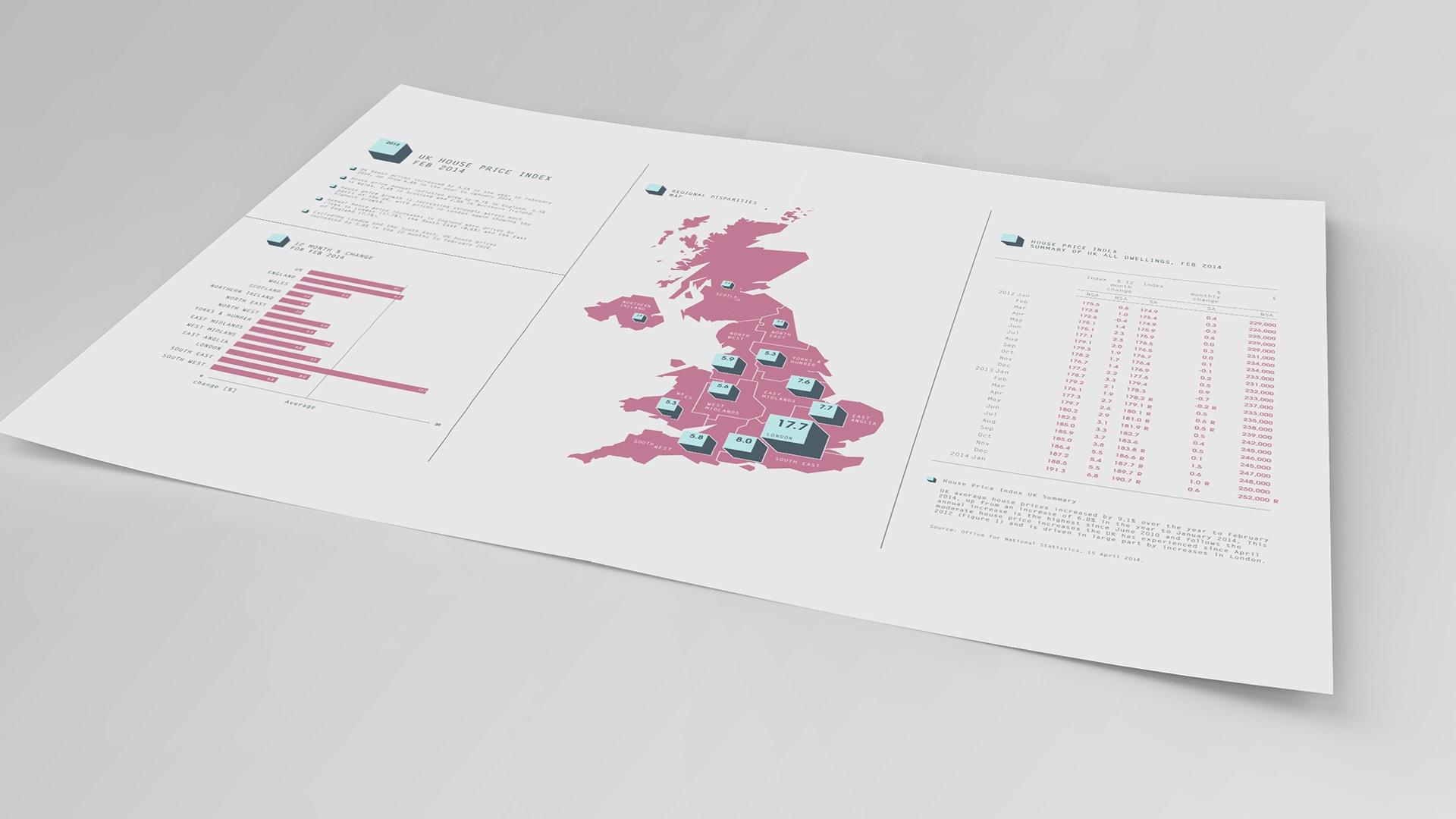 infographics print poster