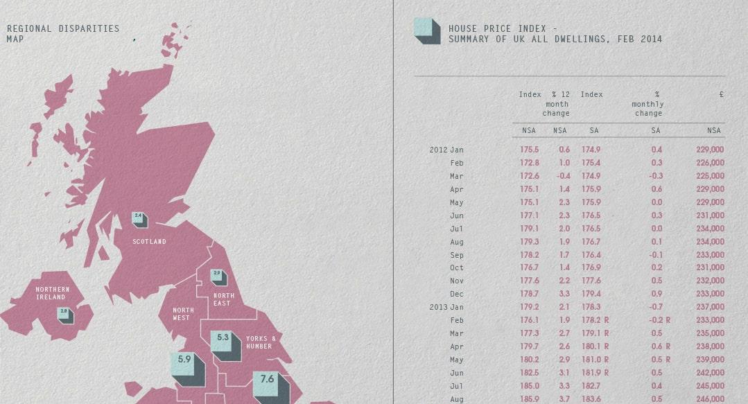 UK housing infographic detail