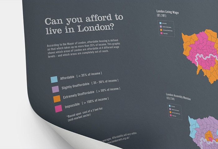 London Housing Infographic