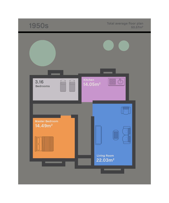 housing floorplan infographic