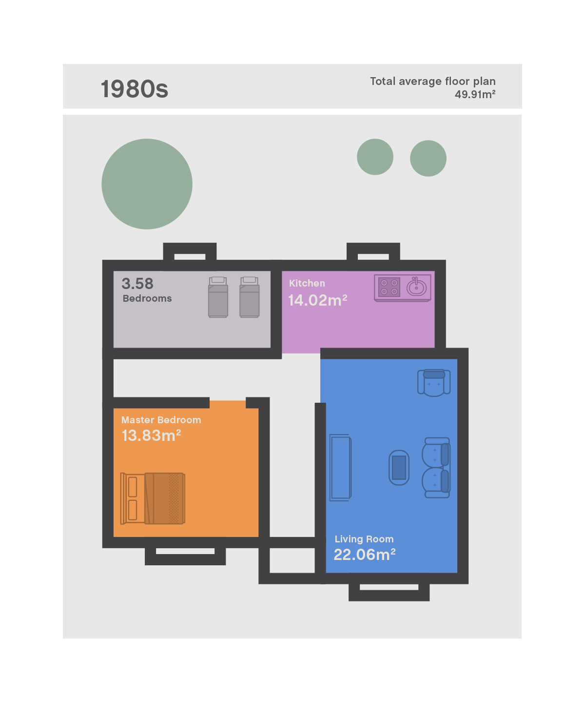 House size graphic 1980s