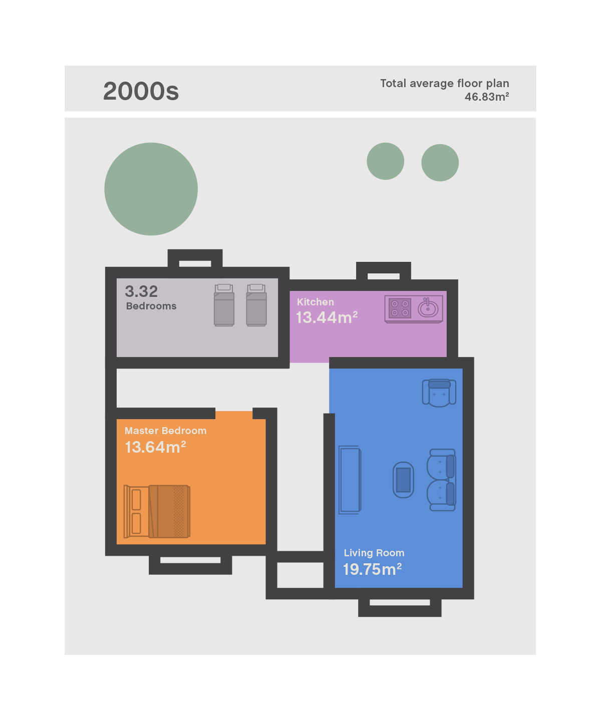 Housing infographic design