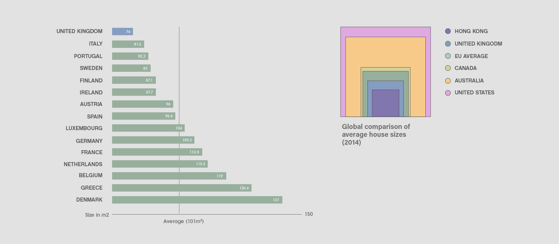 European Housing Graphic