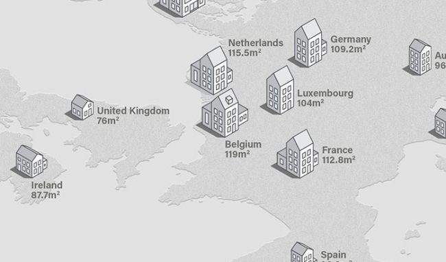 UK House Size Infographic